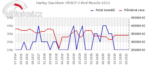 Harley Davidson VRSCF V-Rod Muscle 2011