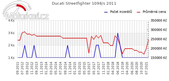 Ducati Streetfighter 1098/s 2011