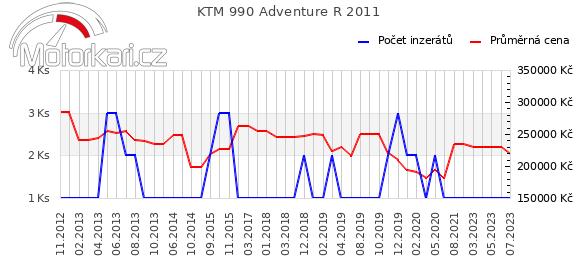 KTM 990 Adventure R 2011