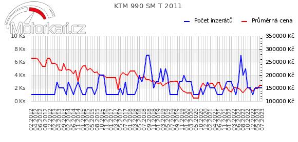 KTM 990 SM-T 2011
