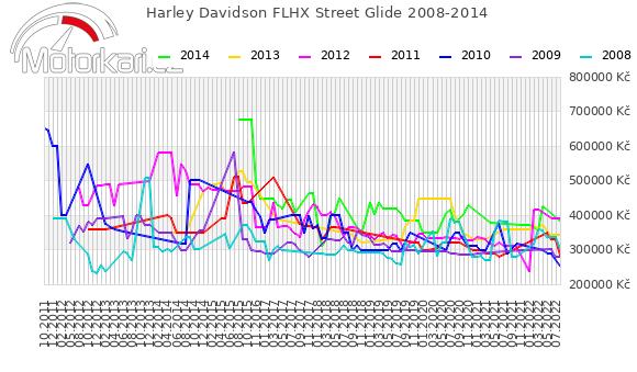 Harley Davidson FLHX Street Glide 2008-2014