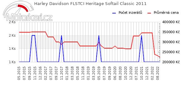 Harley Davidson FLSTCI Heritage Softail Classic 2011