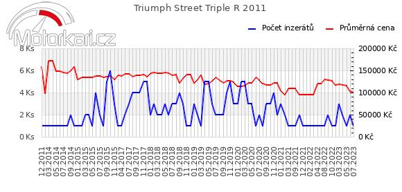 Triumph Street Triple R 2011