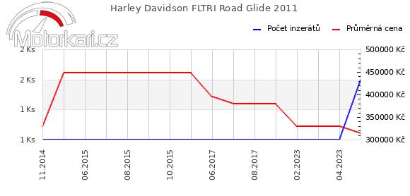 Harley Davidson FLTRI Road Glide 2011
