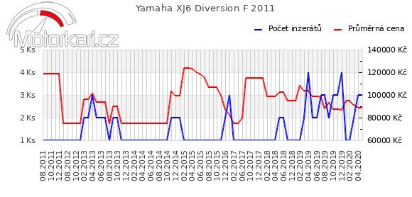 Yamaha XJ6 Diversion F 2011