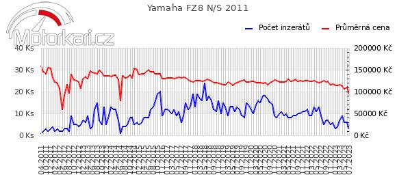 Yamaha FZ8 N/S 2011