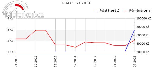 KTM 65 SX 2011