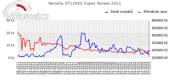 Yamaha XT1200Z Super Tenere 2011