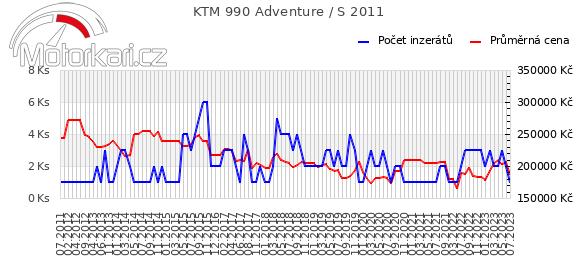 KTM 990 Adventure / S 2011