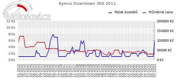 Kymco Downtown 300 2011