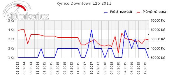 Kymco Downtown 125 2011