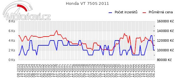 Honda VT 750S 2011