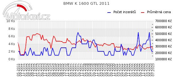 BMW K 1600 GTL 2011
