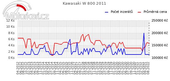 Kawasaki W 800 2011