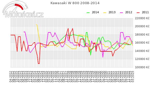 Kawasaki W 800 2008-2014