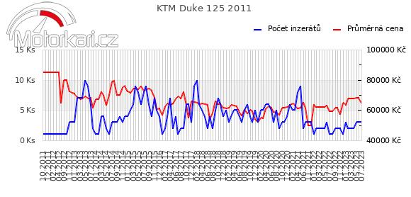 KTM Duke 125 2011
