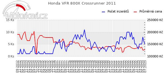 Honda VFR 800X Crossrunner 2011