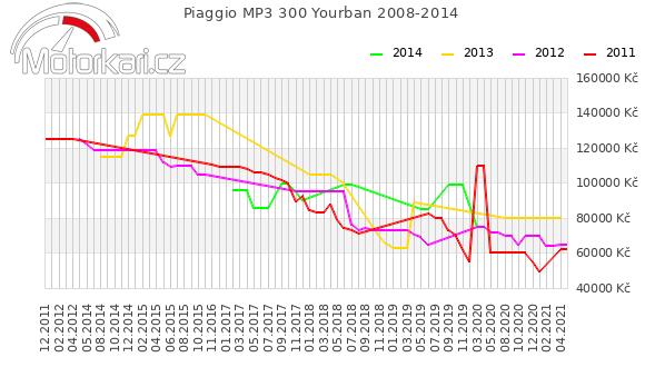 Piaggio MP3 300 Yourban 2008-2014