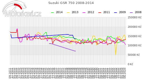 Suzuki GSR 750 2008-2014