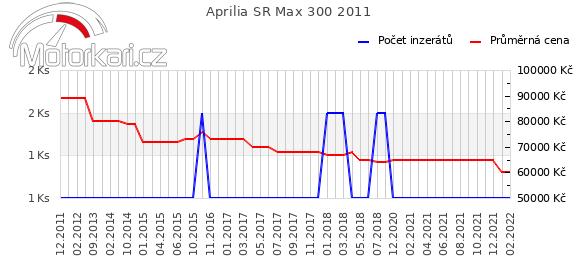 Aprilia SR Max 300 2011