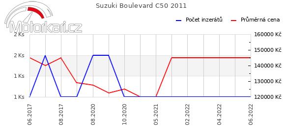 Suzuki Boulevard C50 2011
