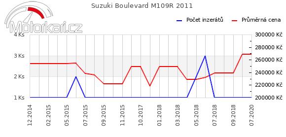 Suzuki Boulevard M109R 2011