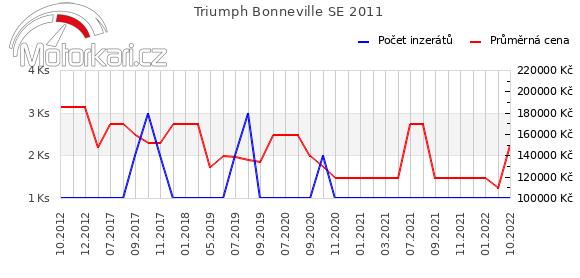 Triumph Bonneville SE 2011