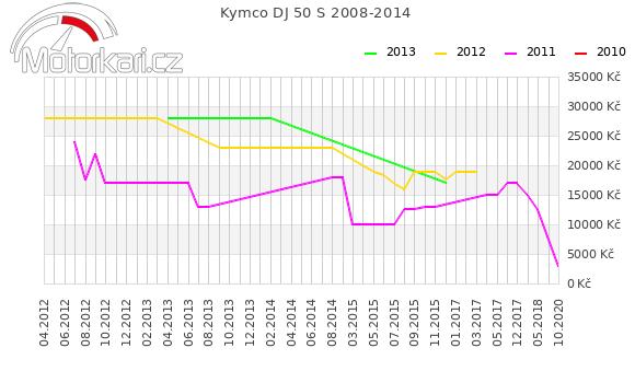 Kymco DJ 50 S 2008-2014