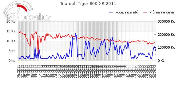 Triumph Tiger 800 XR 2011