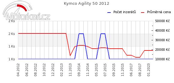 Kymco Agility 50 2012