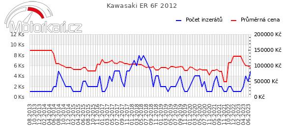 Kawasaki ER 6F 2012