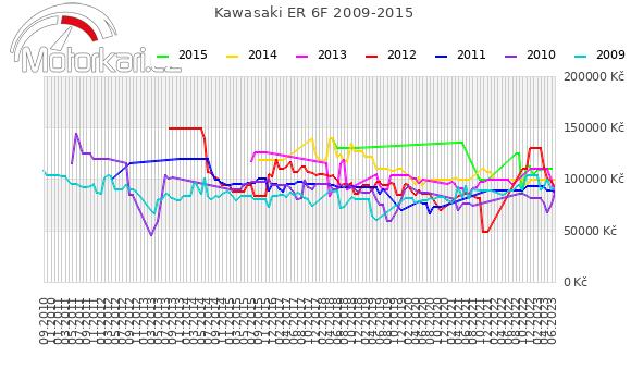 Kawasaki ER 6F 2009-2015