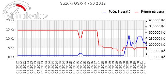 Suzuki GSX-R 750 2012