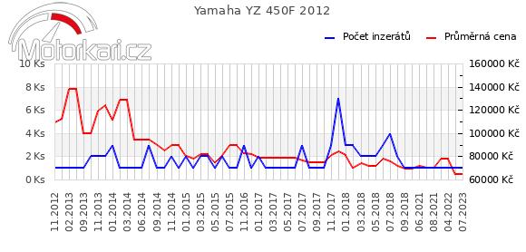 Yamaha YZ 450F 2012