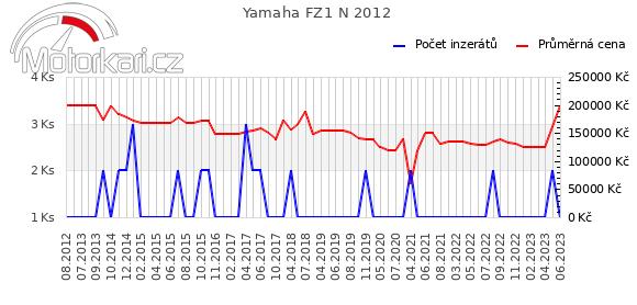 Yamaha FZ1 N 2012