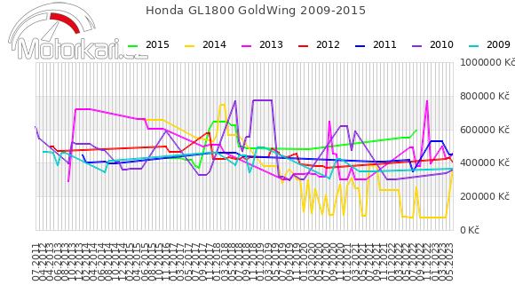 Honda GL1800 GoldWing 2009-2015