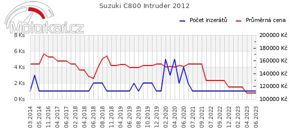 Suzuki C800 Intruder 2012