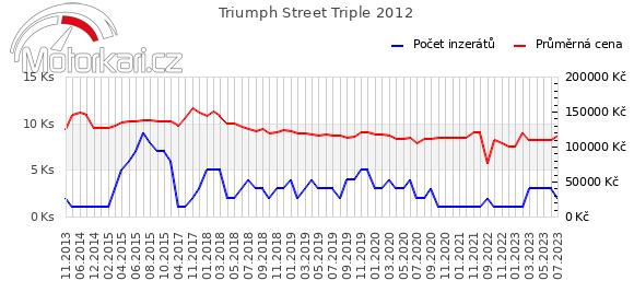 Triumph Street Triple 2012