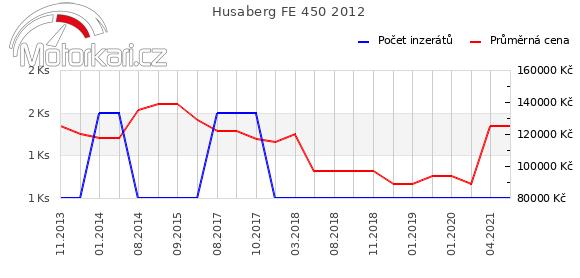 Husaberg FE 450 2012