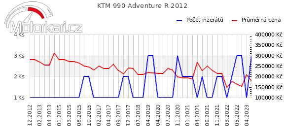 KTM 990 Adventure R 2012