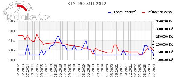 KTM 990 SM-T 2012