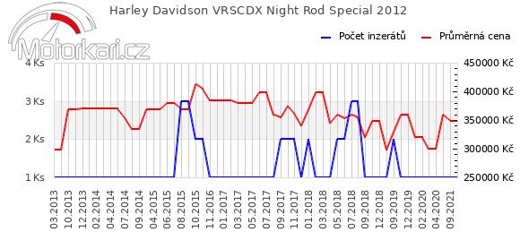 Harley Davidson VRSCDX Night Rod Special 2012