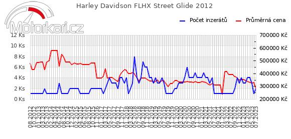 Harley Davidson FLHX Street Glide 2012