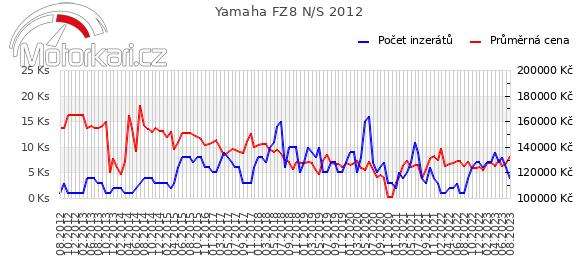 Yamaha FZ8 N/S 2012