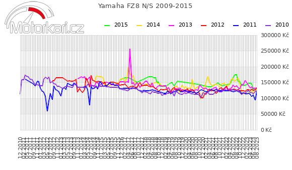 Yamaha FZ8 N/S 2009-2015