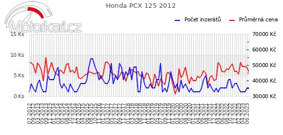 Honda PCX 125 2012
