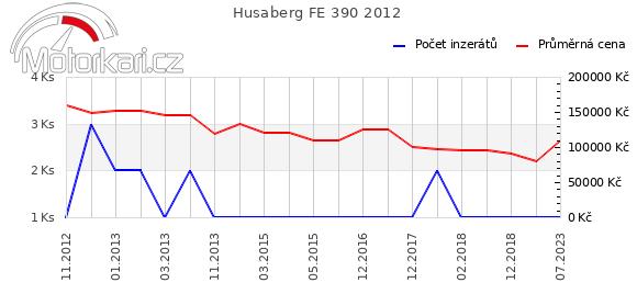 Husaberg FE 390 2012