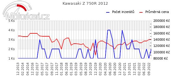 Kawasaki Z 750R 2012