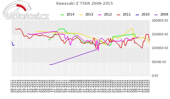 Kawasaki Z 750R 2009-2015