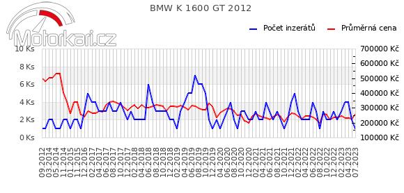 BMW K 1600 GT 2012